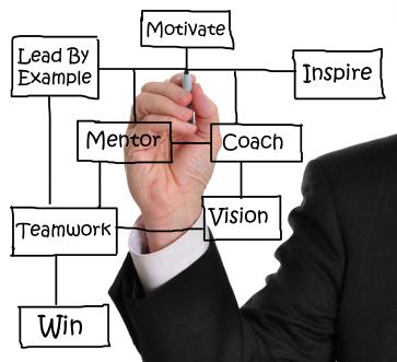 Mengapa kita perlukan mentor dalam hidup?